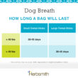 herbsmith-amazon-art-files-dog-breath-Final-dosage