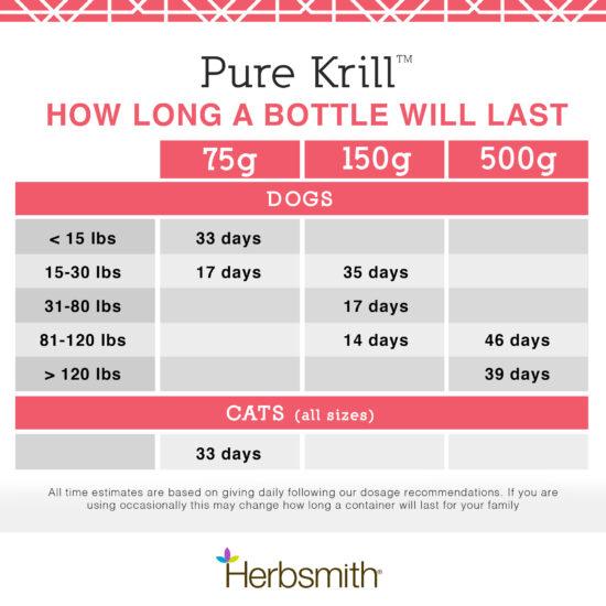 herbsmith-amazon-art-files-krill-1-dosage